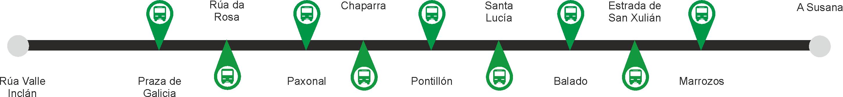 Trazado liña P3